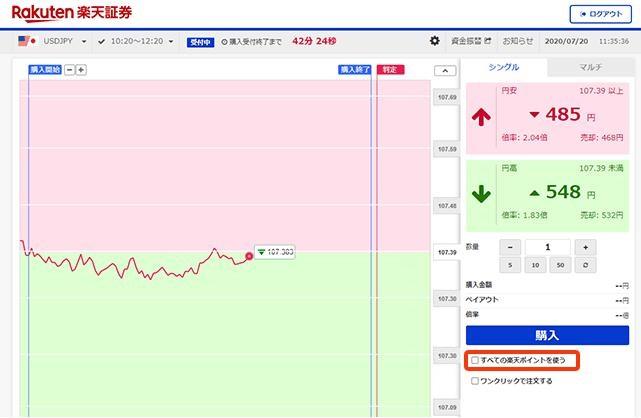 楽天証券バイナリーオプション 取引画面